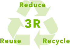 3R Reduce Recycle Reuse